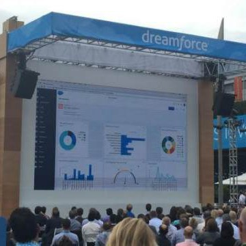 Dreamforce 2015 – Thunder, Lightening & The Cloud